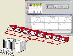 программное обеспечение для контроля термоциклеров