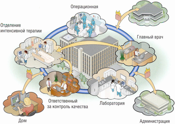 Система управления информацией GEMweb PLUS