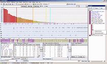 HLA Fusion (IVD) / HLA Fusion - программное обеспечение для интеграции и анализа данных HLA-типирования и определения антител к HLA