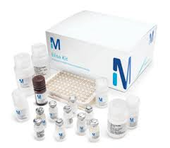 Мультиплексный анализ - Иммунология