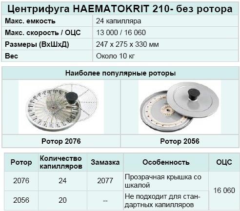 Центрифуга Hematokrit 210 (Кат. № 2104)