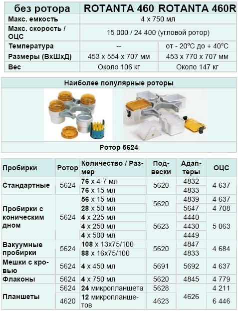 Центрифуга Rotanta 460 (Кат. № 5600)