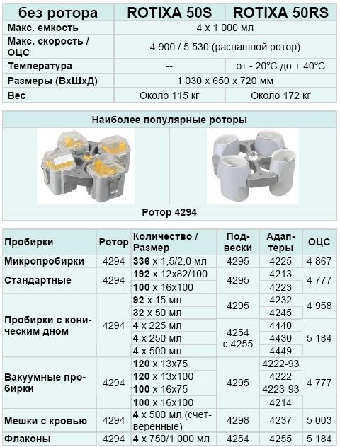 Центрифуга Rotixa 50S (Кат. № 4905)