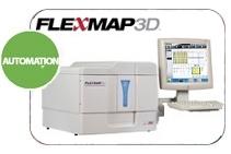 Система мультиплексного анализа LABScan FlexMap 3D