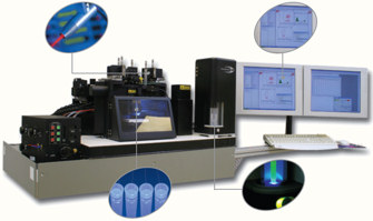 Клеточный сортер MoFlo XDP